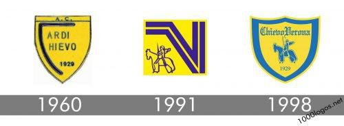 Chievo Verona Logo history