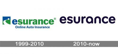 Esurance Logo history