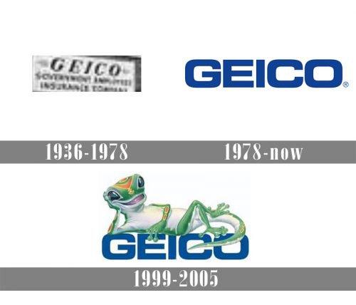GEICO Logo history