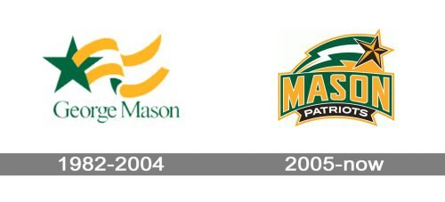 George Mason Patriots logo history