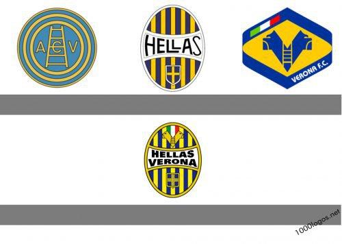 Hellas Verona logo history