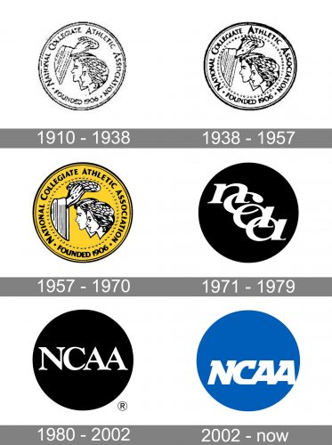 National Collegiate Athletic Association Logo history