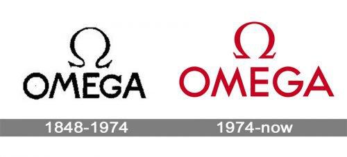 Omega Logo history