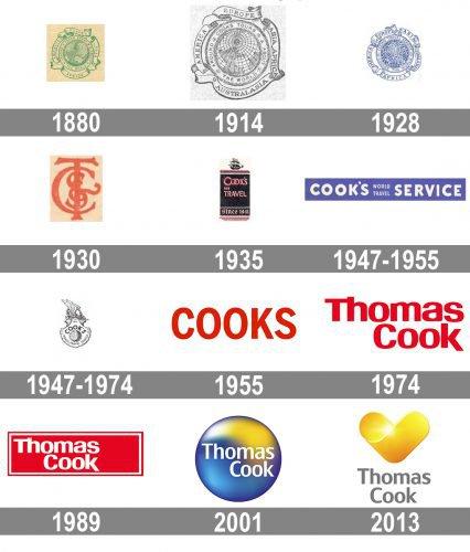Thomas Cook Logo history