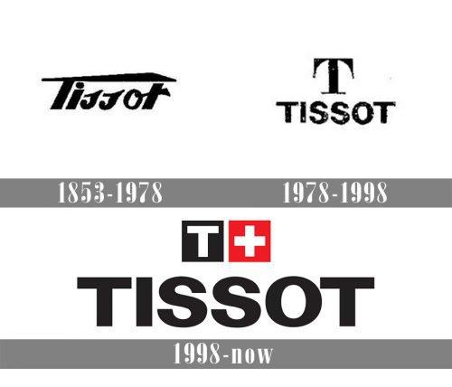Tissot Logo history