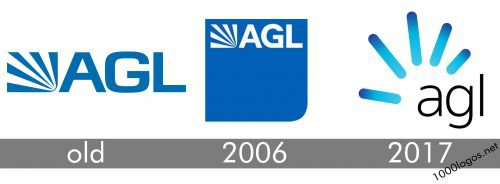 historyAGL logo