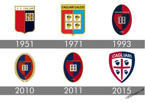 historyCagliari Logo