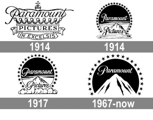 Paramount Pictures Logo history