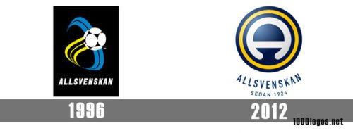 Allsvenskan logo history