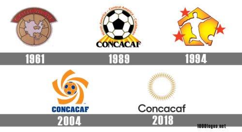 CONCACAF logo history