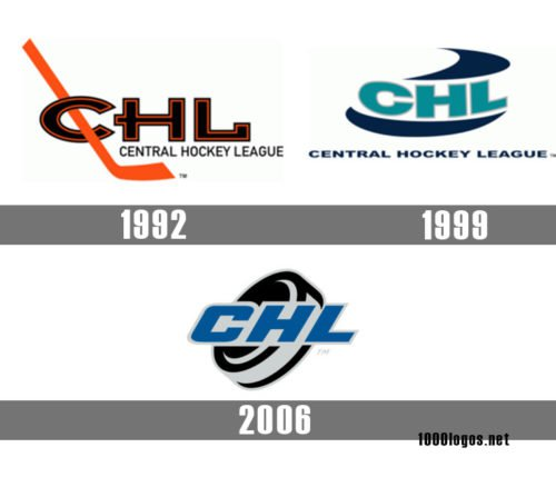 Central Hockey League logo history