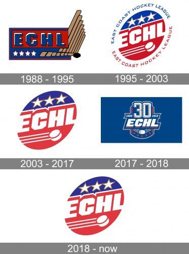 Echl Logo history