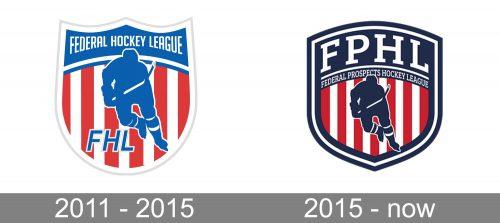 Federal Hockey League Logo history