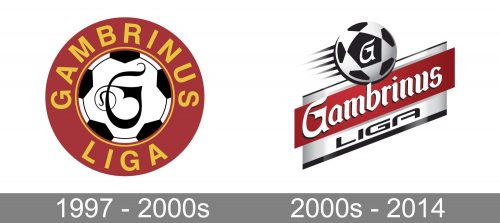 Gambrinus Liga Logo history