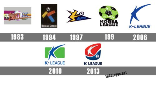 K League (South Korea) history