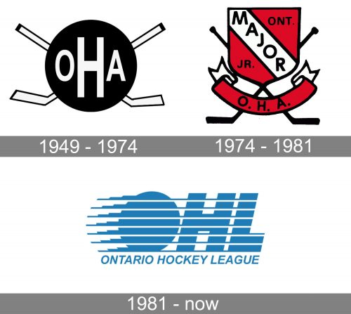 Ontario Hockey League Logo history