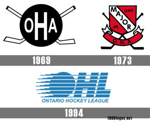 Ontario Hockey League (OHL) logo history