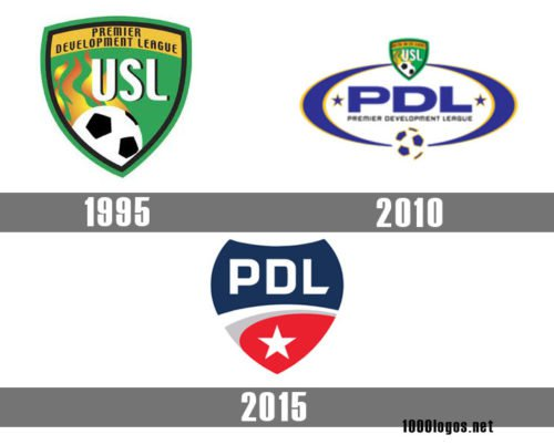 Premier Development League logo history
