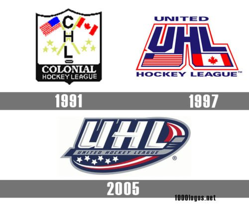 United Hockey League logo history