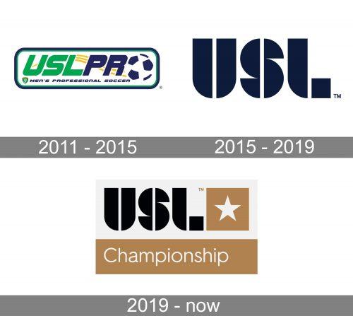 United Soccer League Logo history