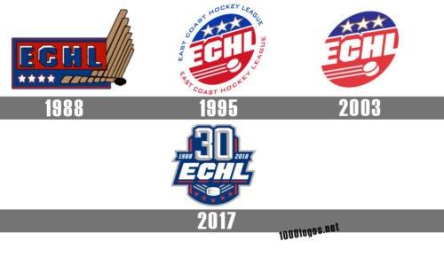 logo ECHL history