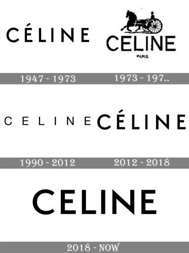 Celine Logo history