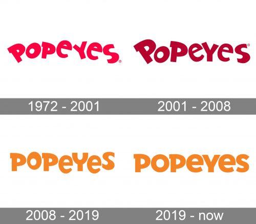 Popeyes Logo history