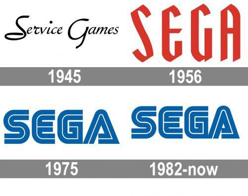 Sega Logo history