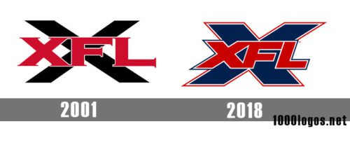 XFL logo history