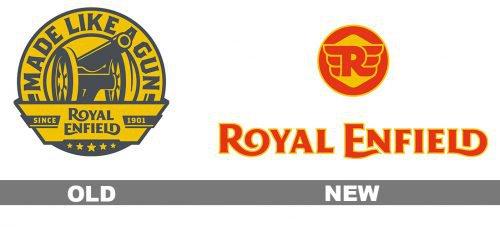 Royal Enfield Logo history