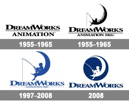 DreamWorks Logo history
