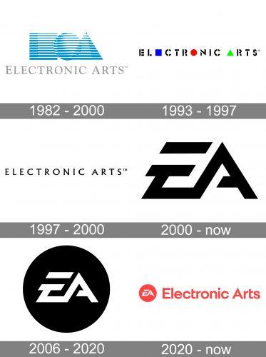 Electronic Arts Logo history