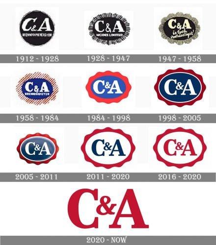 Ca Logo history