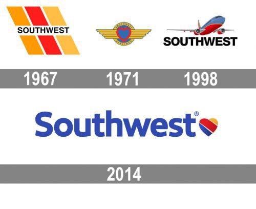 Southwest logo history