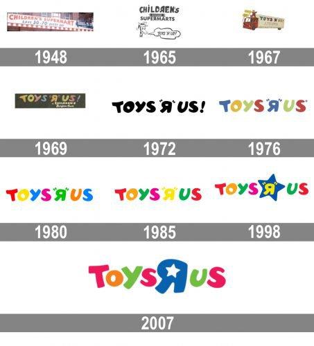 Toys R Us Logo history