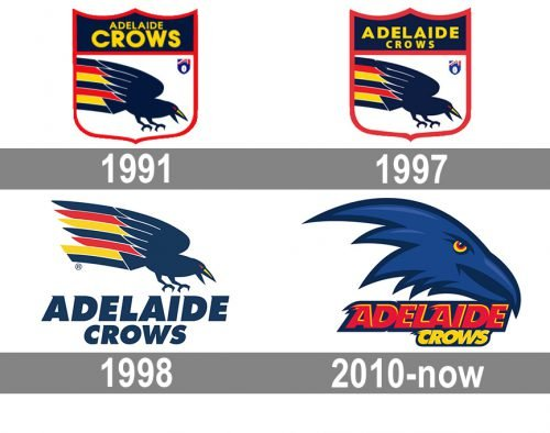 Adelaide Crows Logo history