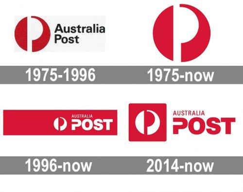 Australia Post Logo history