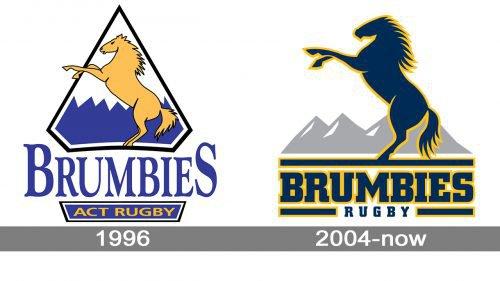 Brumbies logo history