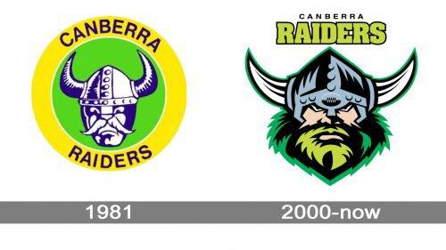 Canberra Raiders logo history