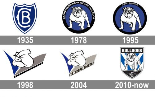 Canterbury-Bankstown Bulldogs logo history