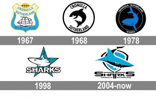 Cronulla-Sutherland Sharks logo history