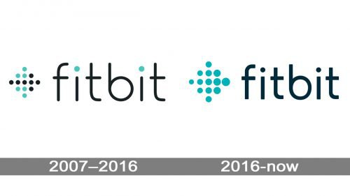 Fitbit Logo history