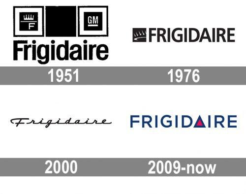 Frigidaire Logo history