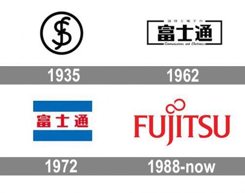 Fujitsu Logo history