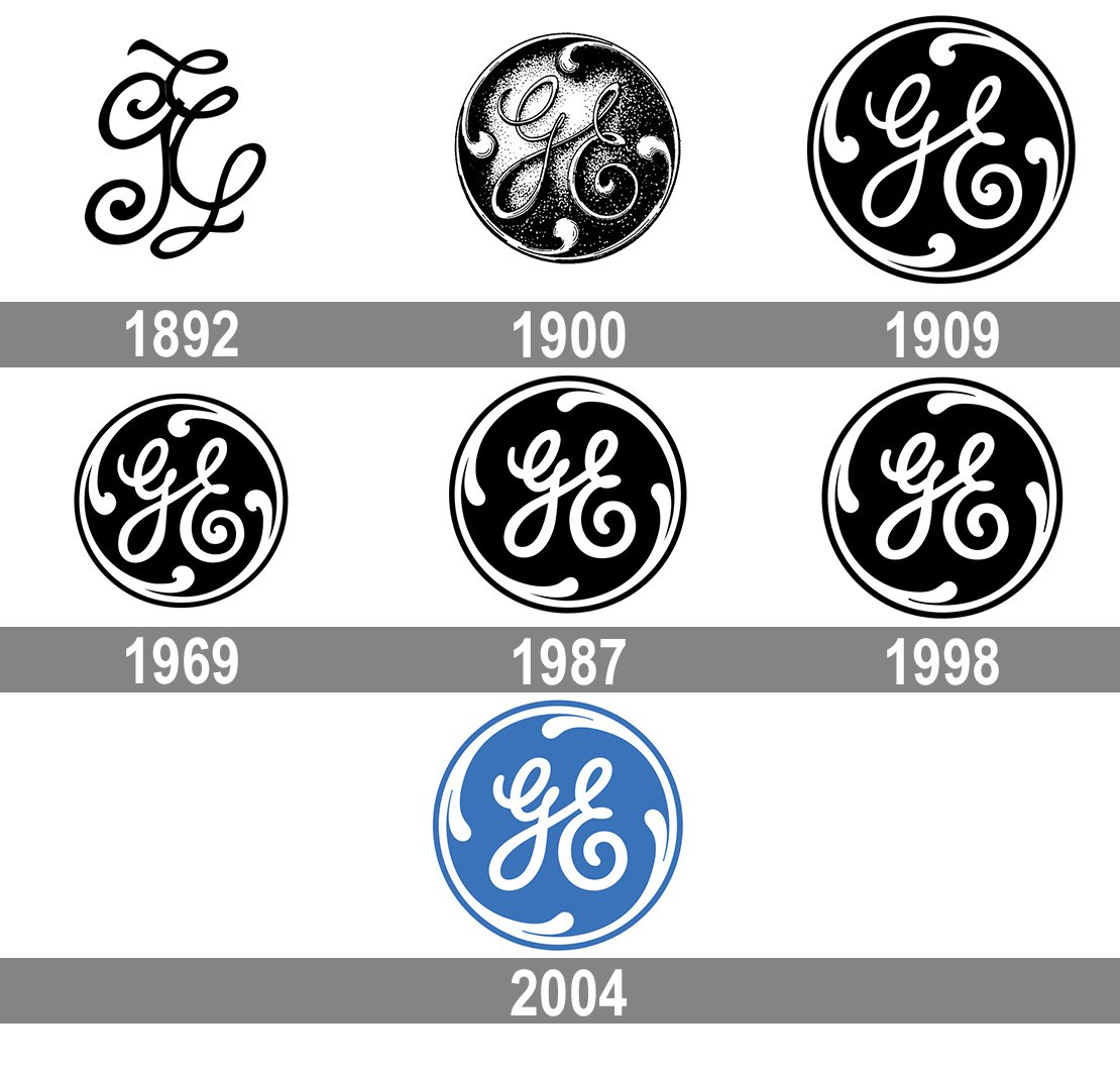 GE logo and symbol, meaning, history, PNG