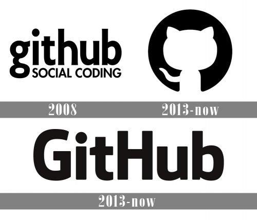GitHub Logo history