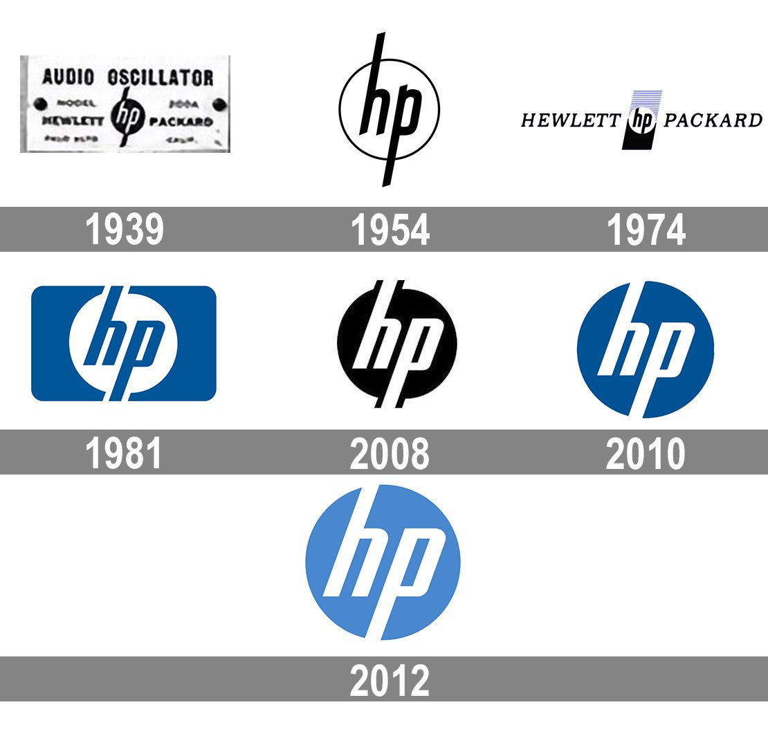 [Imagine: HP-logo-history.jpg]