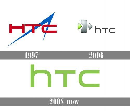 HTC logo history