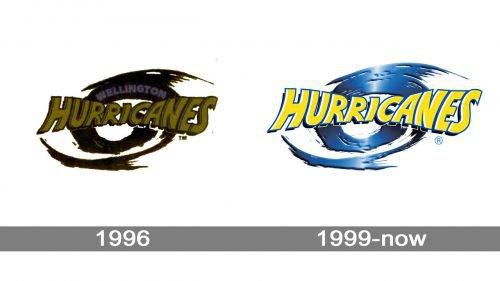 Hurricanes logo history