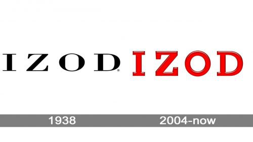 IZOD logo history